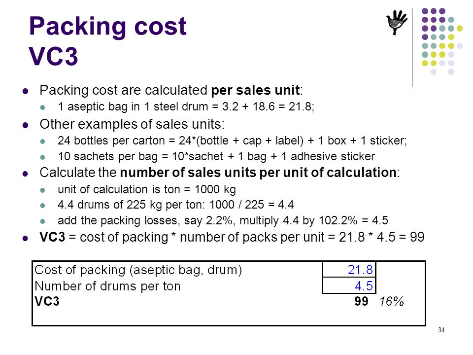 Packing cost VC3 Packing cost are calculated per sales unit: