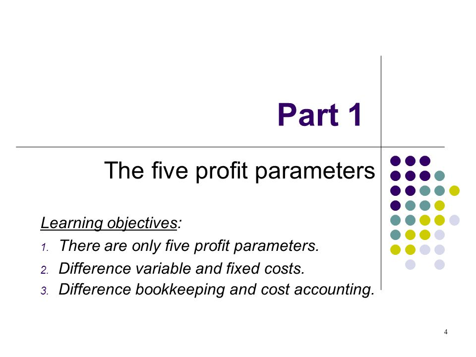 Part 1 The five profit parameters Learning objectives: