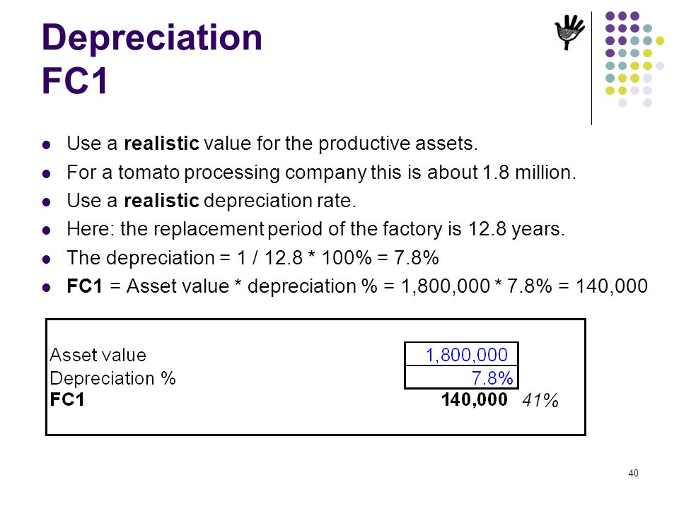 Depreciation FC1 Use a realistic value for the productive assets.