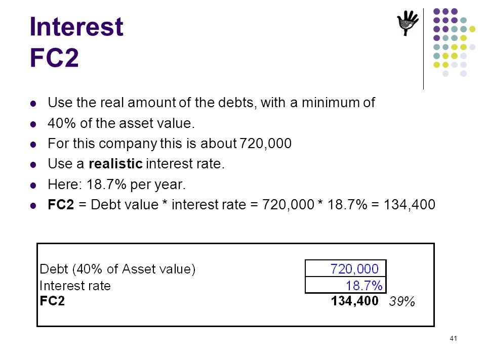 Interest FC2 Use the real amount of the debts, with a minimum of