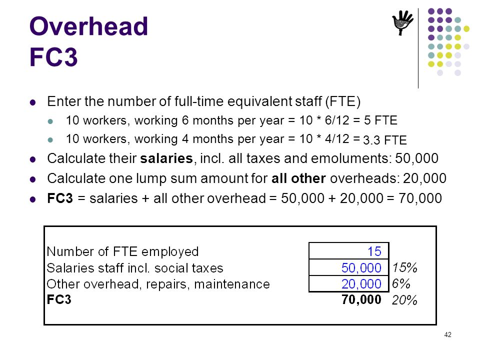 Overhead FC3 Enter the number of full-time equivalent staff (FTE)