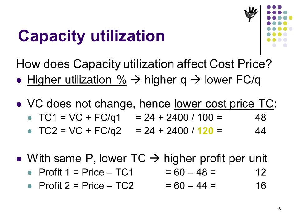 Capacity utilization How does Capacity utilization affect Cost Price