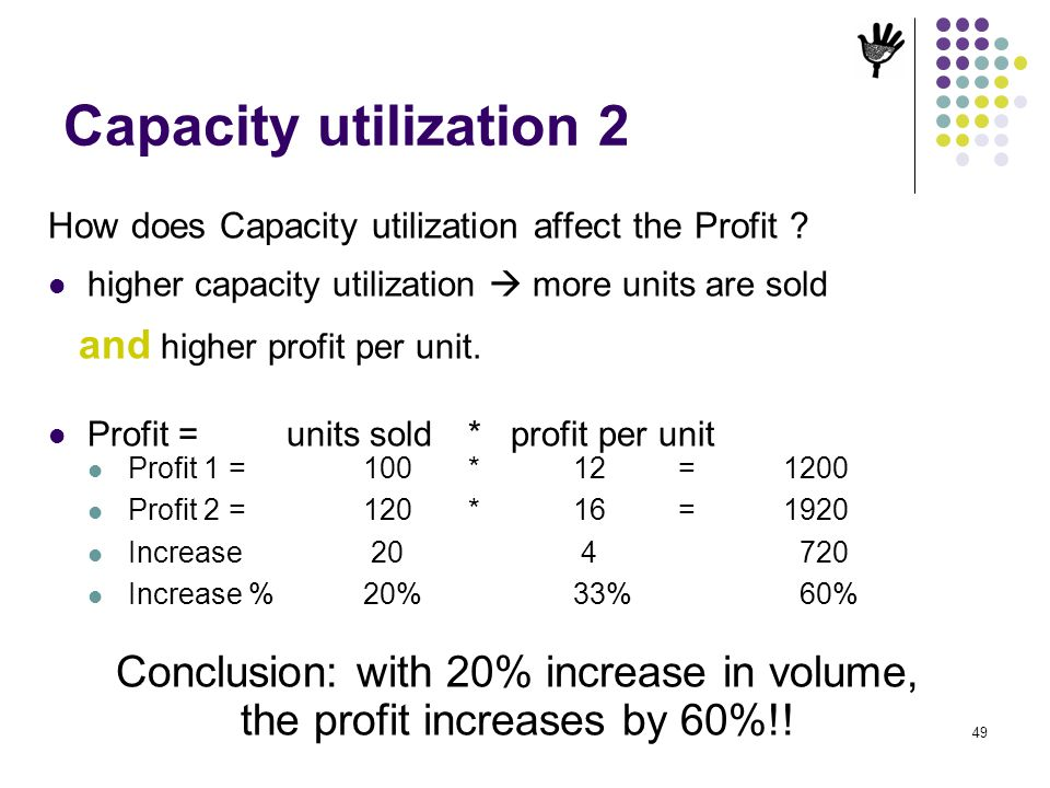 Capacity utilization 2 Conclusion: with 20% increase in volume,