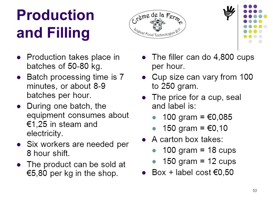 Production and Filling