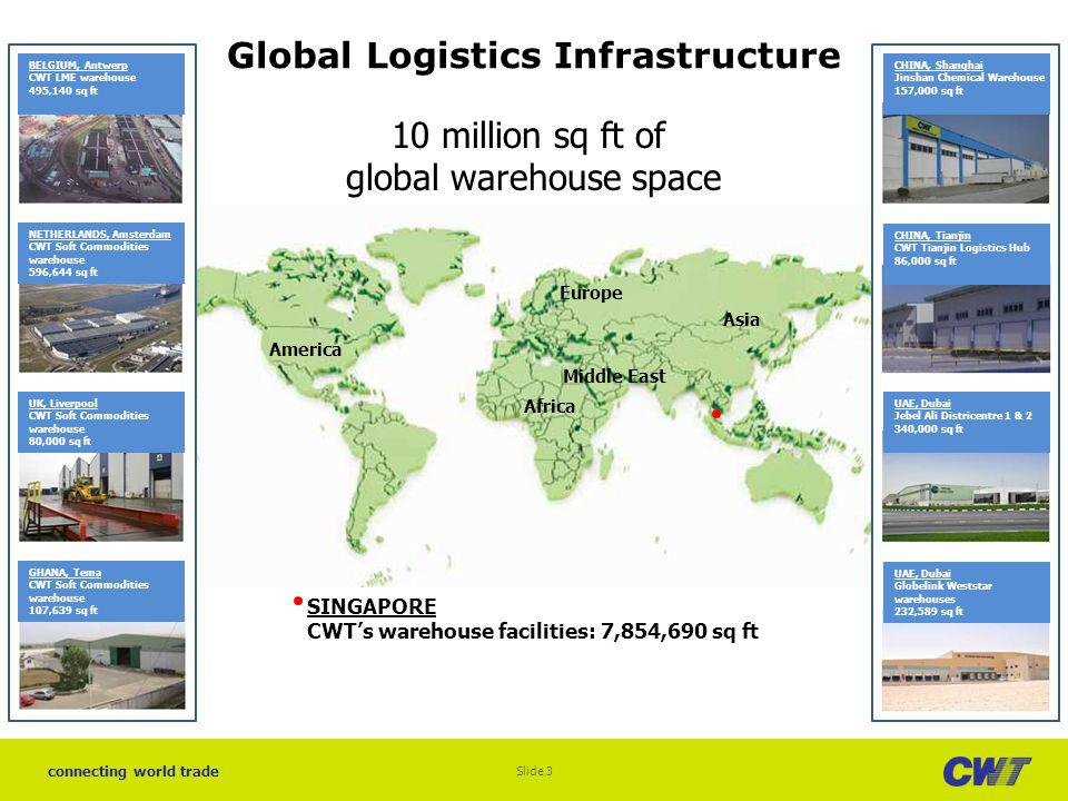 Global Logistics Infrastructure