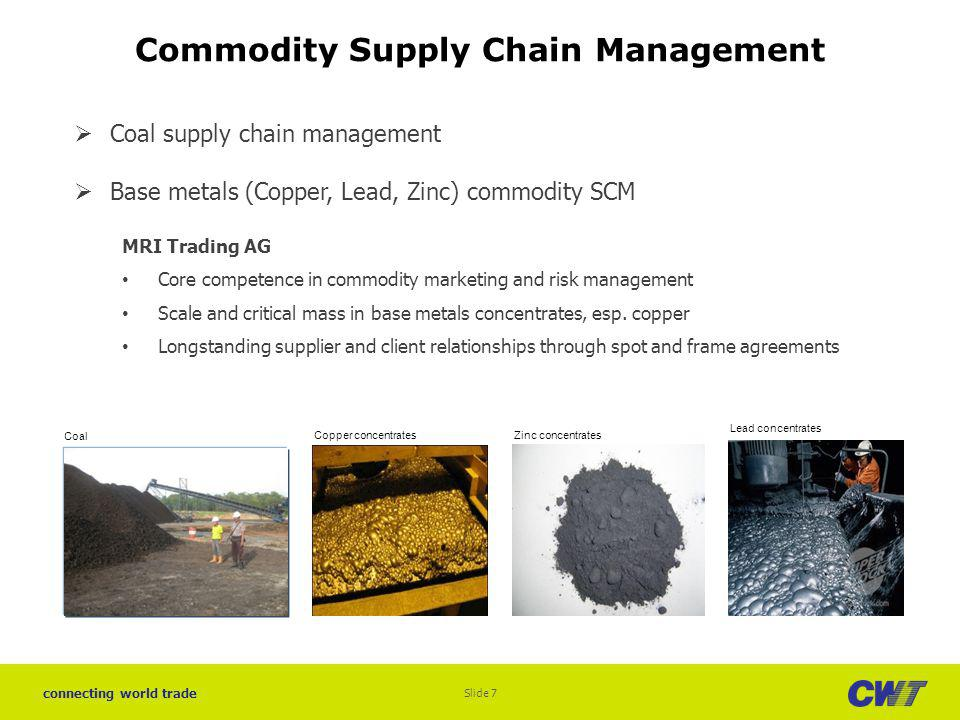 Commodity Supply Chain Management