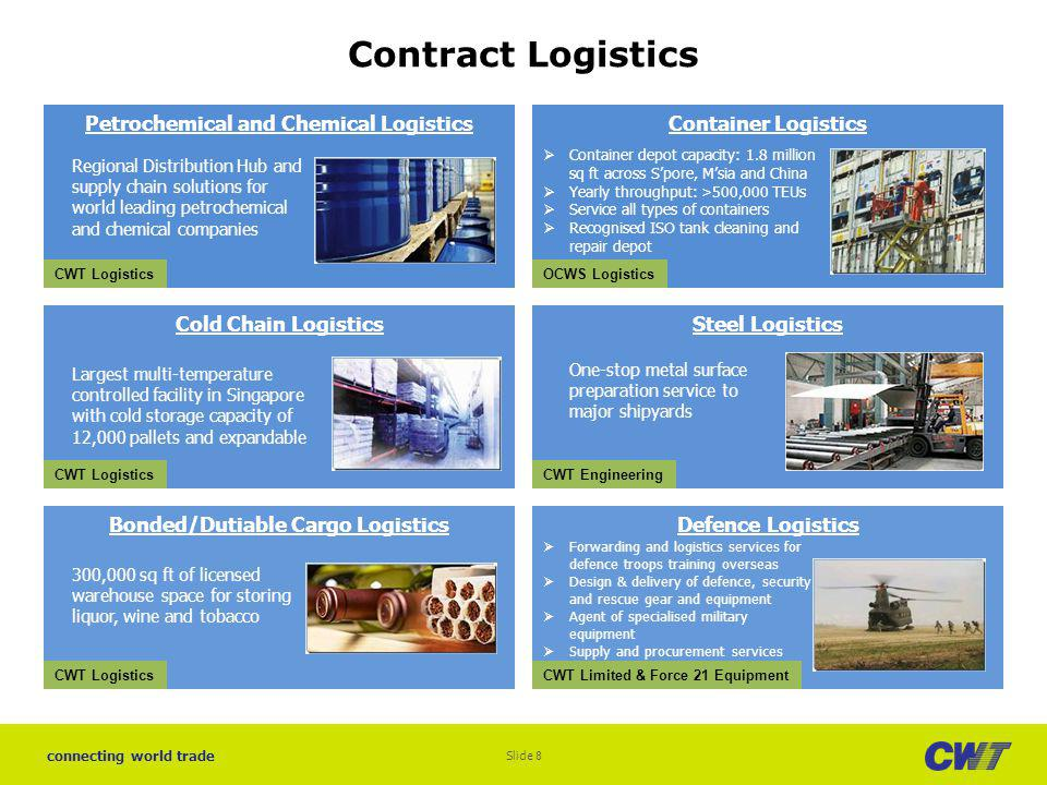 Petrochemical and Chemical Logistics Bonded/Dutiable Cargo Logistics