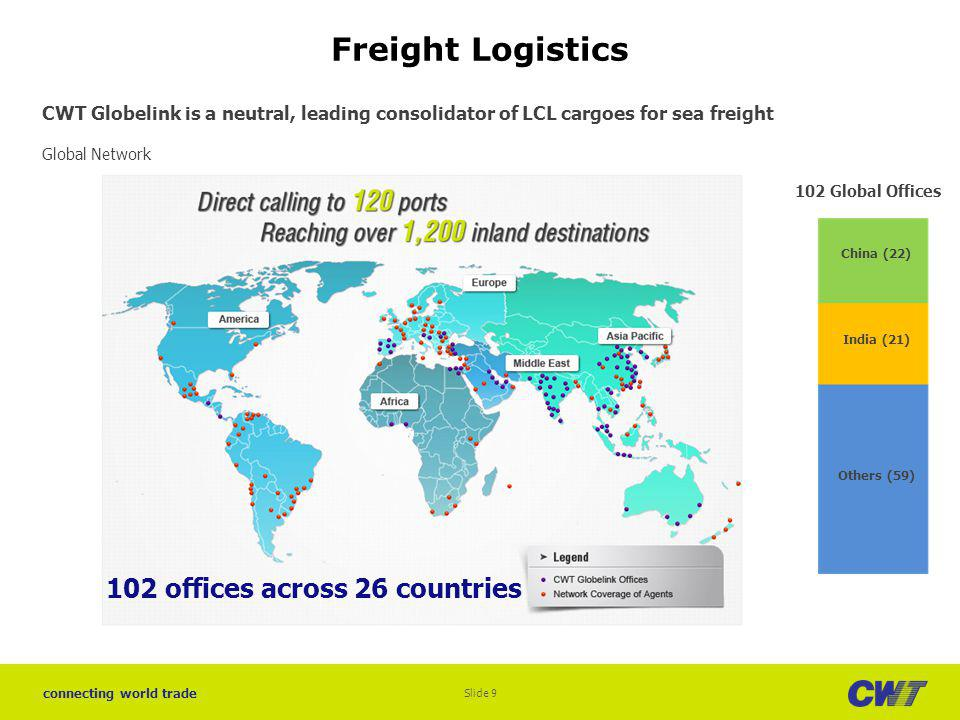 Freight Logistics 102 offices across 26 countries