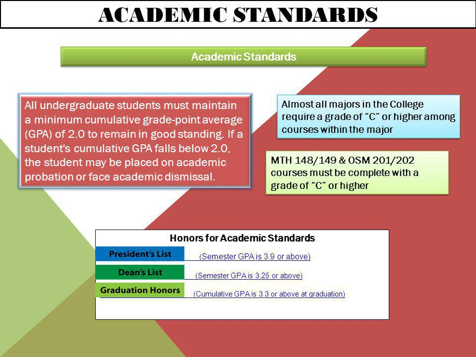 Honors for Academic Standards