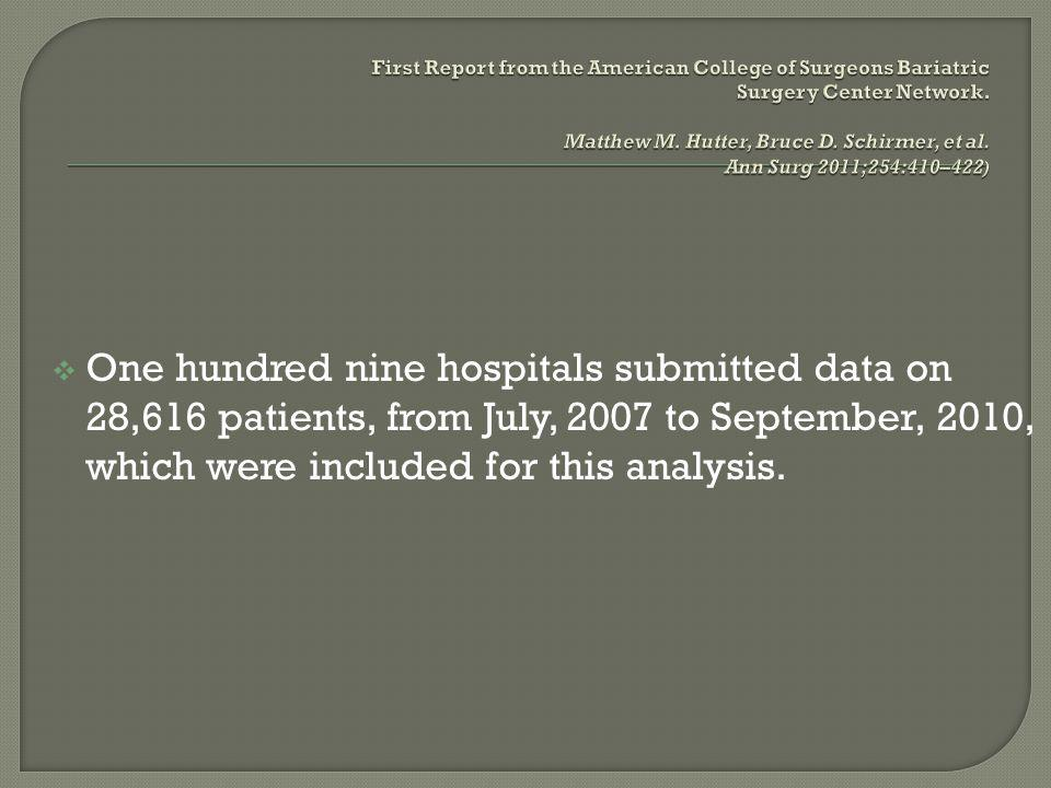 First Report from the American College of Surgeons Bariatric Surgery Center Network. Matthew M. Hutter, Bruce D. Schirmer, et al. Ann Surg 2011;254:410–422)
