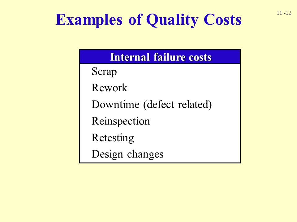 Examples of Quality Costs Internal failure costs