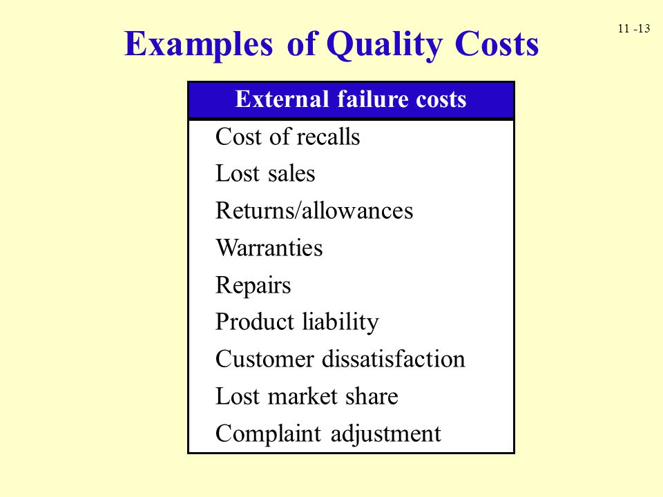 Examples of Quality Costs External failure costs