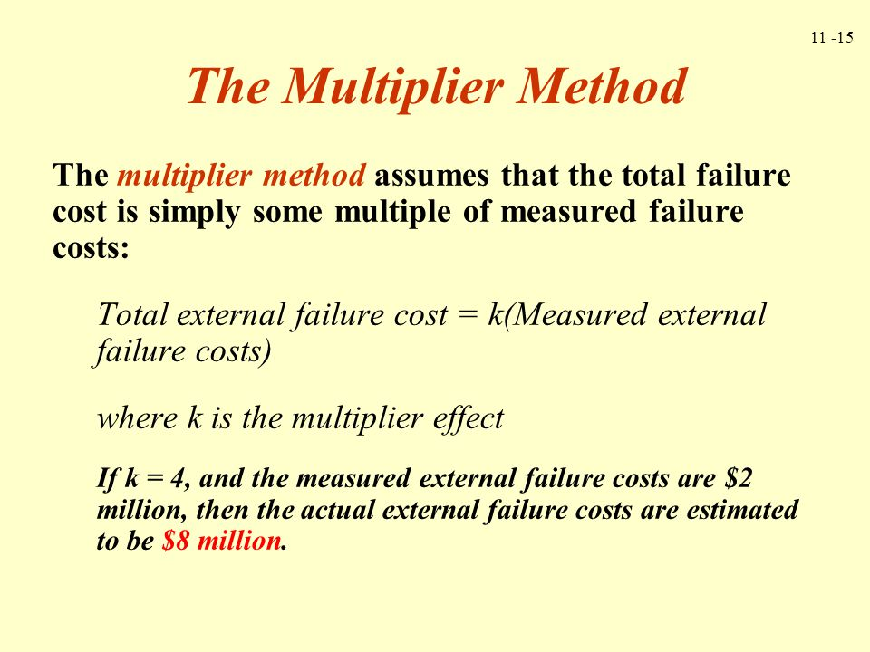 The Multiplier Method The multiplier method assumes that the total failure cost is simply some multiple of measured failure costs: