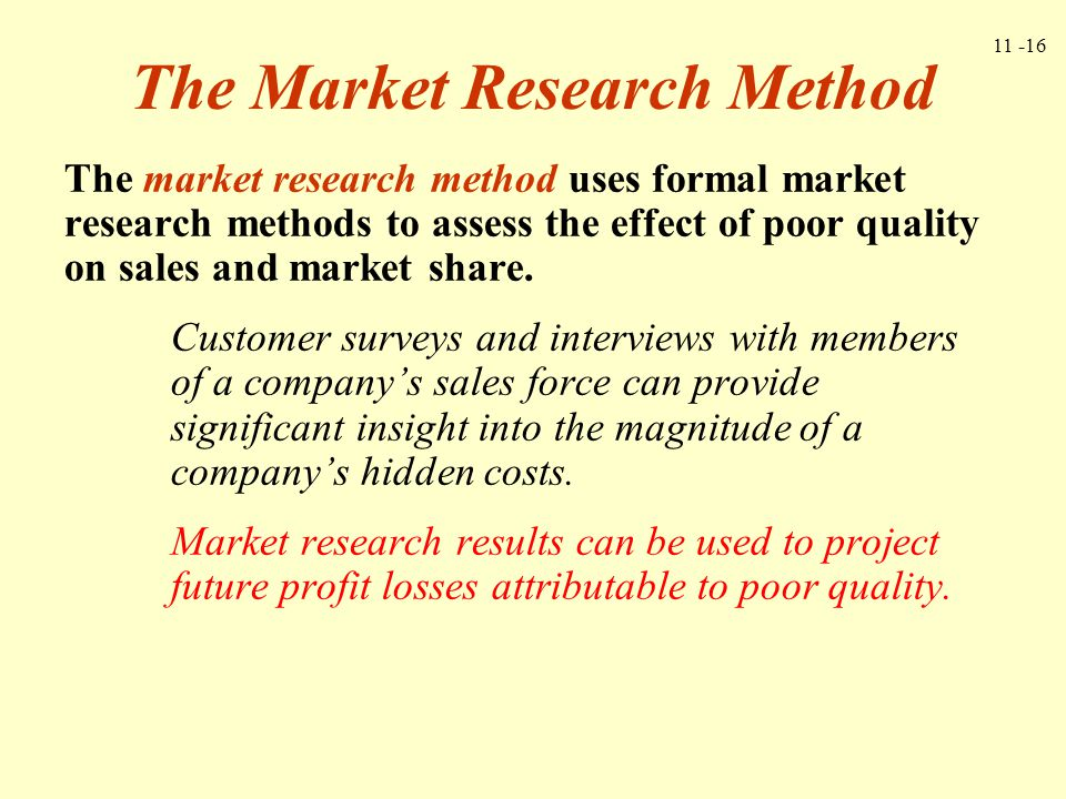 The Market Research Method