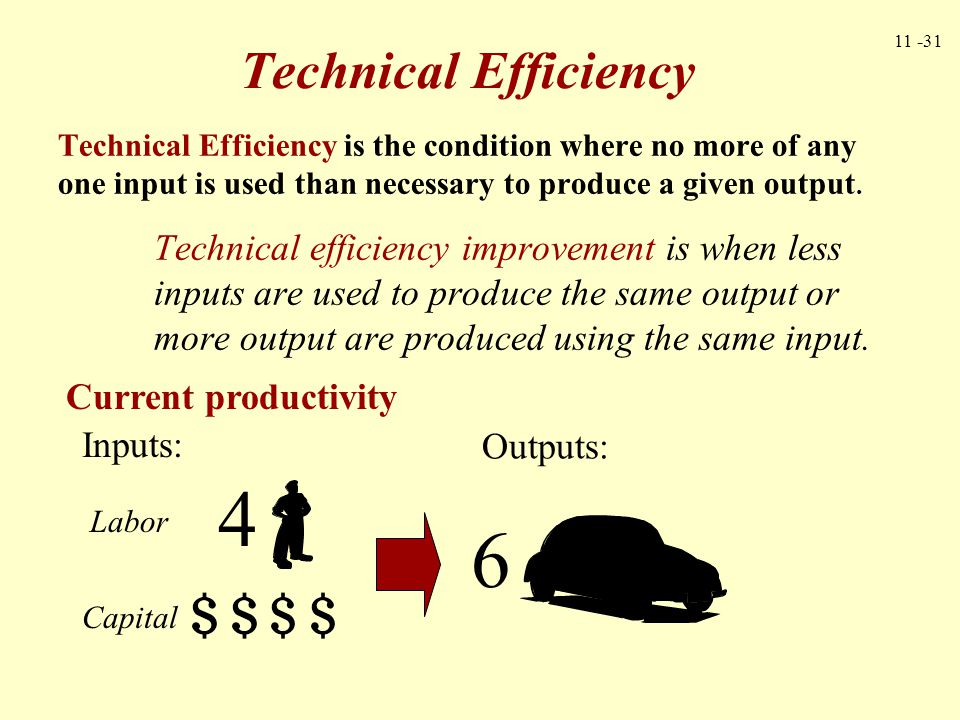Technical Efficiency Technical Efficiency is the condition where no more of any one input is used than necessary to produce a given output.