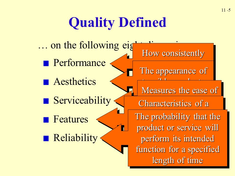 Quality Defined … on the following eight dimensions: Performance