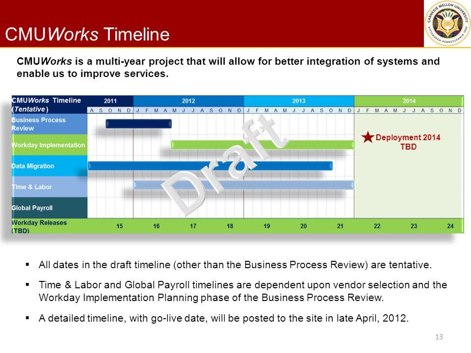 Draft CMUWorks Timeline