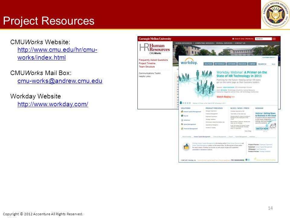 Project Resources CMUWorks Website: http://www.cmu.edu/hr/cmu-