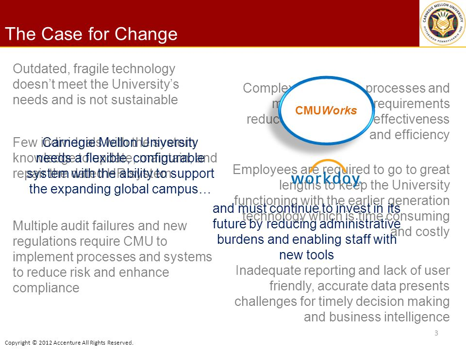 The Case for Change Outdated, fragile technology doesn't meet the University's needs and is not sustainable.
