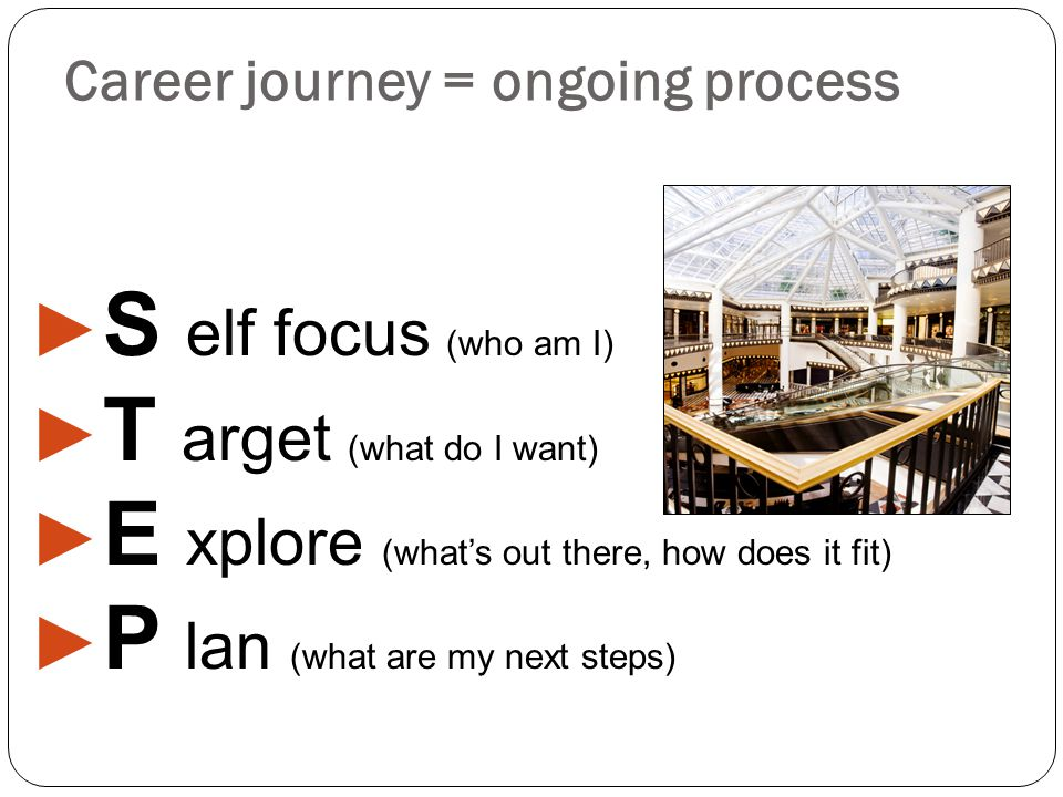 Career journey = ongoing process