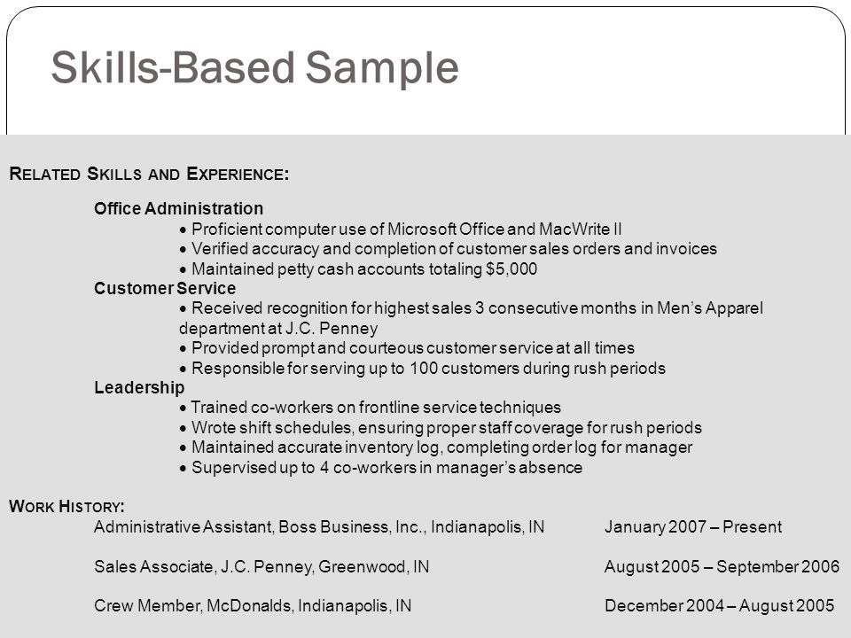 Skills-Based Sample Related Skills and Experience: