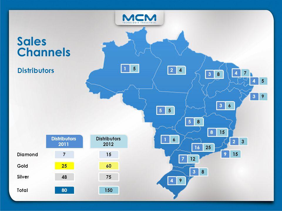 Sales Channels Distributors 1 5 2 4 3 8 4 7 4 5 3 9 3 6 5 5 5 8 8 15