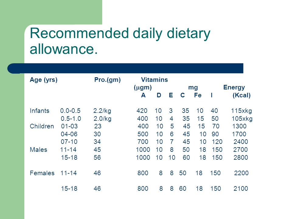 Recommended daily dietary allowance.