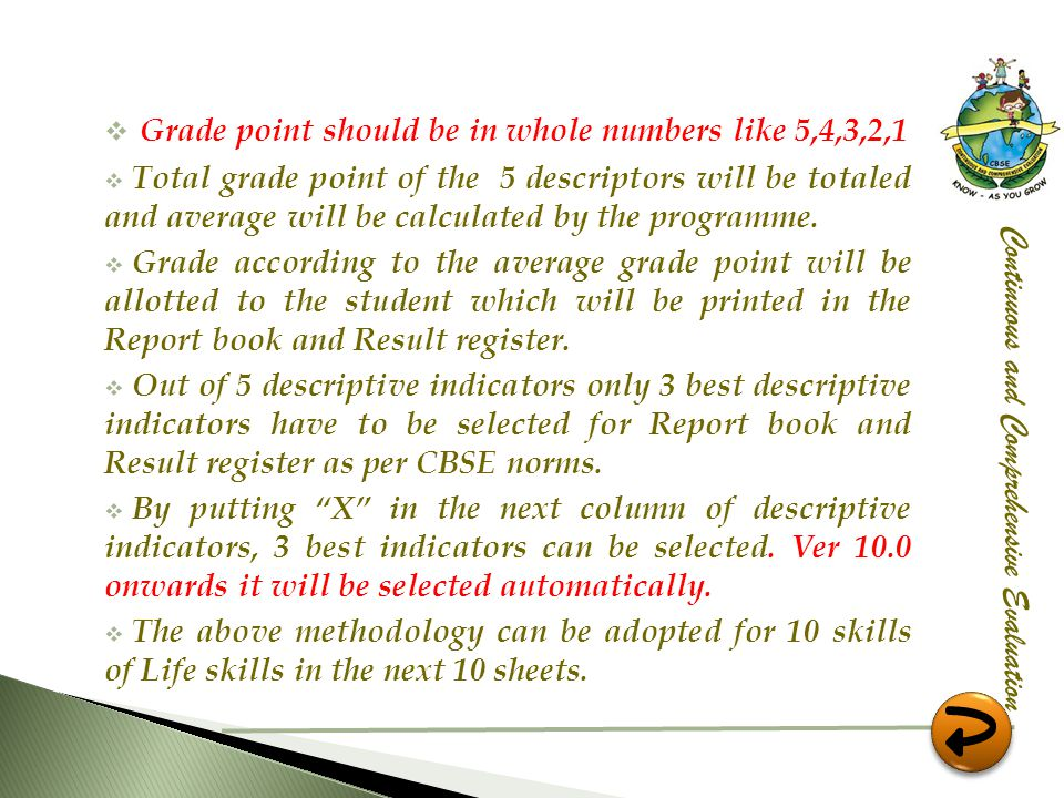 Grade point should be in whole numbers like 5,4,3,2,1
