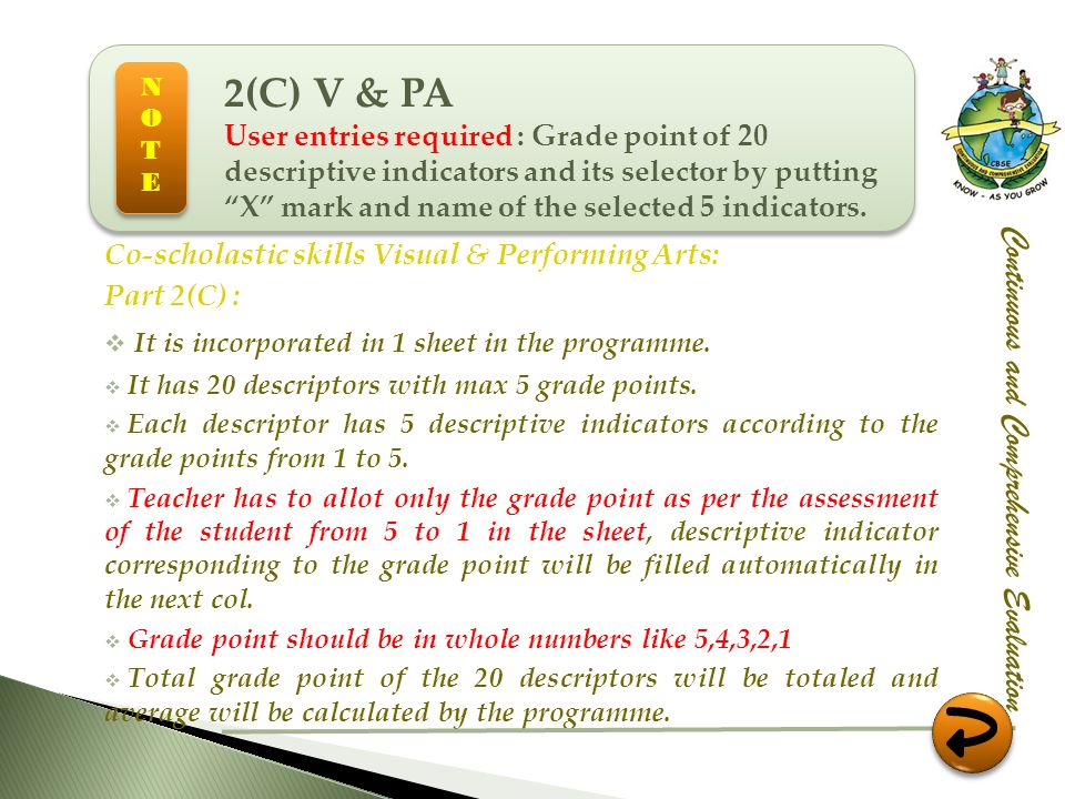 2(C) V & PA It is incorporated in 1 sheet in the programme.