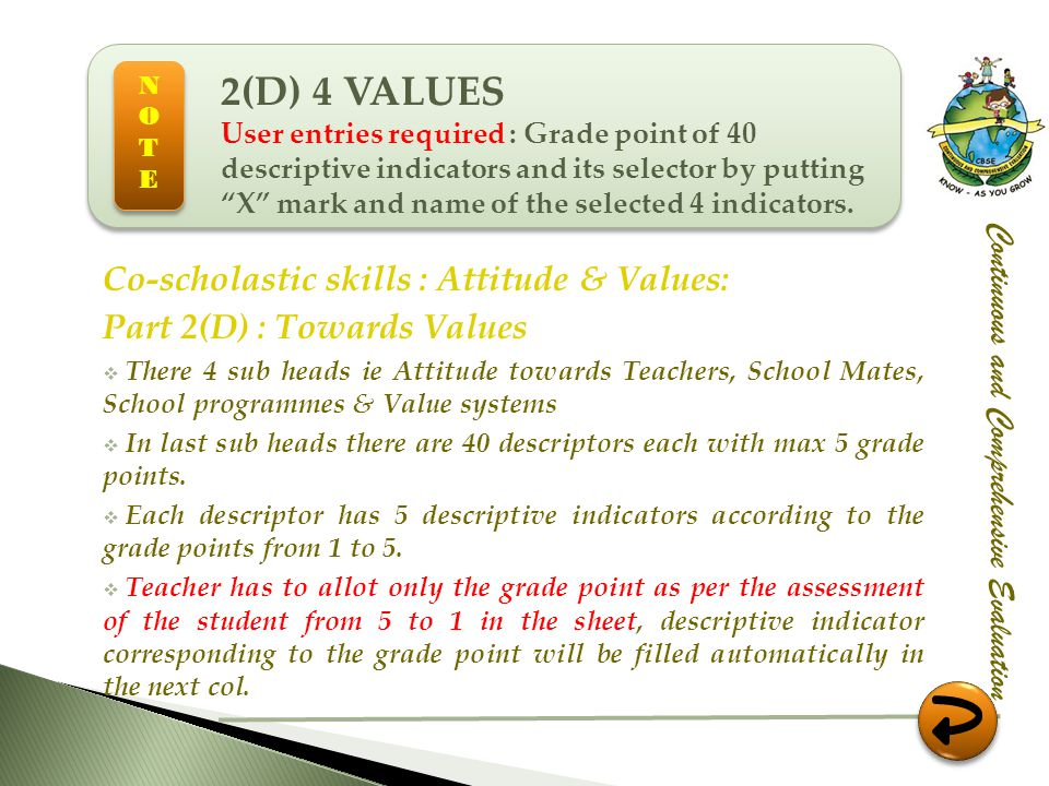 2(D) 4 VALUES Co-scholastic skills : Attitude & Values: