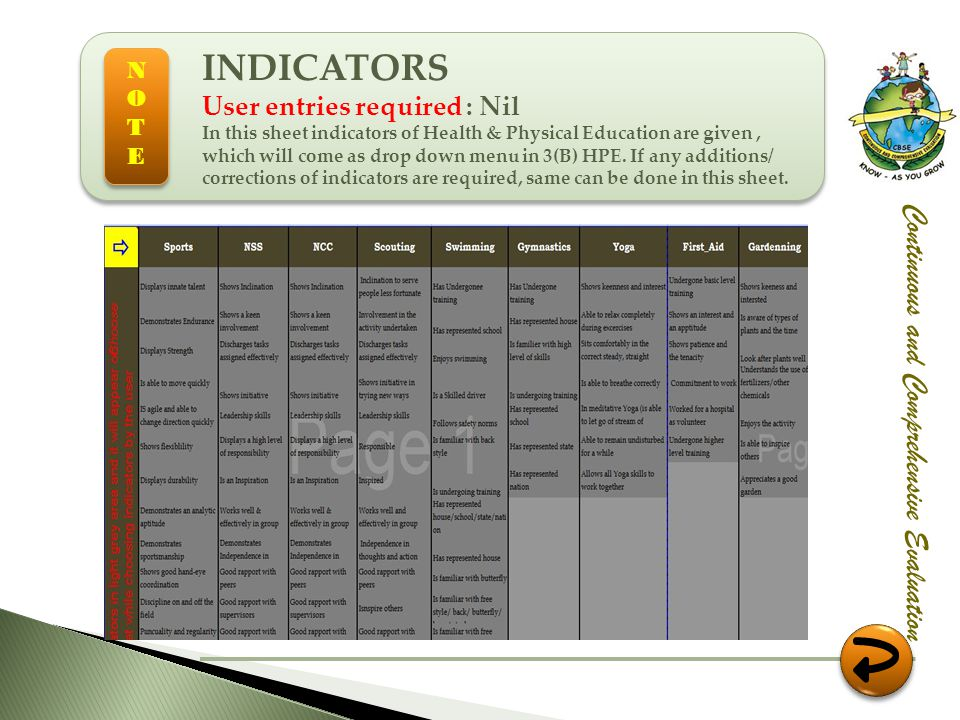 INDICATORS Continuous and Comprehensive Evaluation