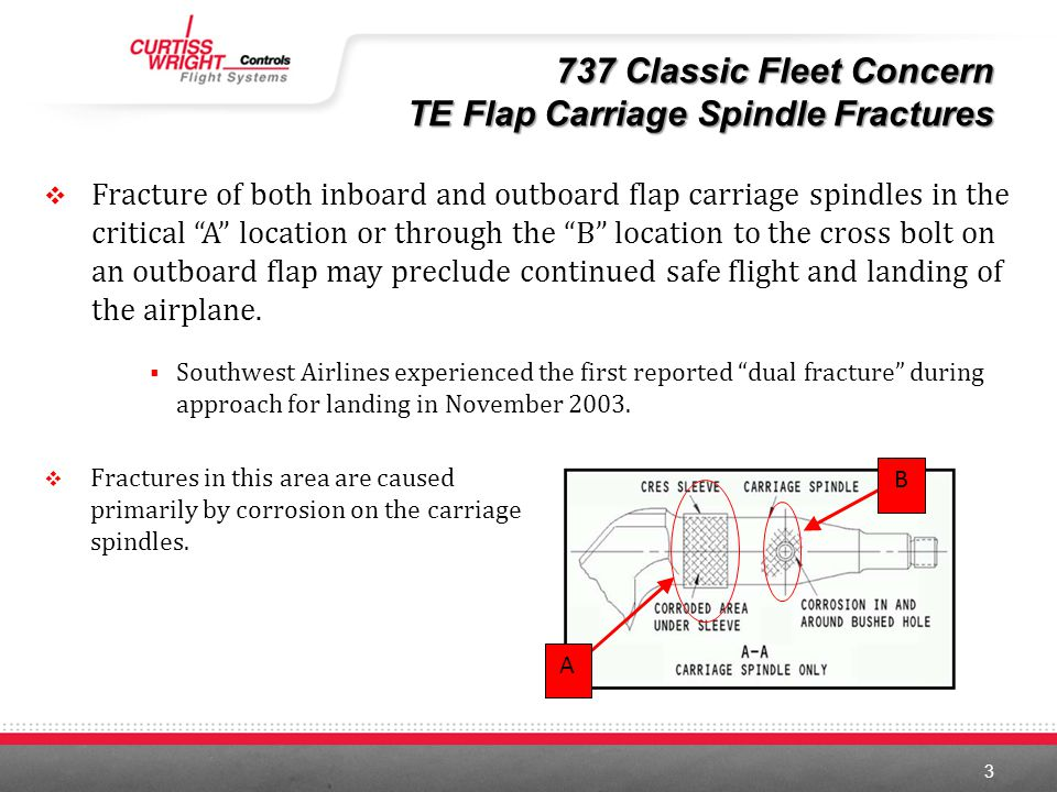 TE Flap Carriage Spindle Fractures