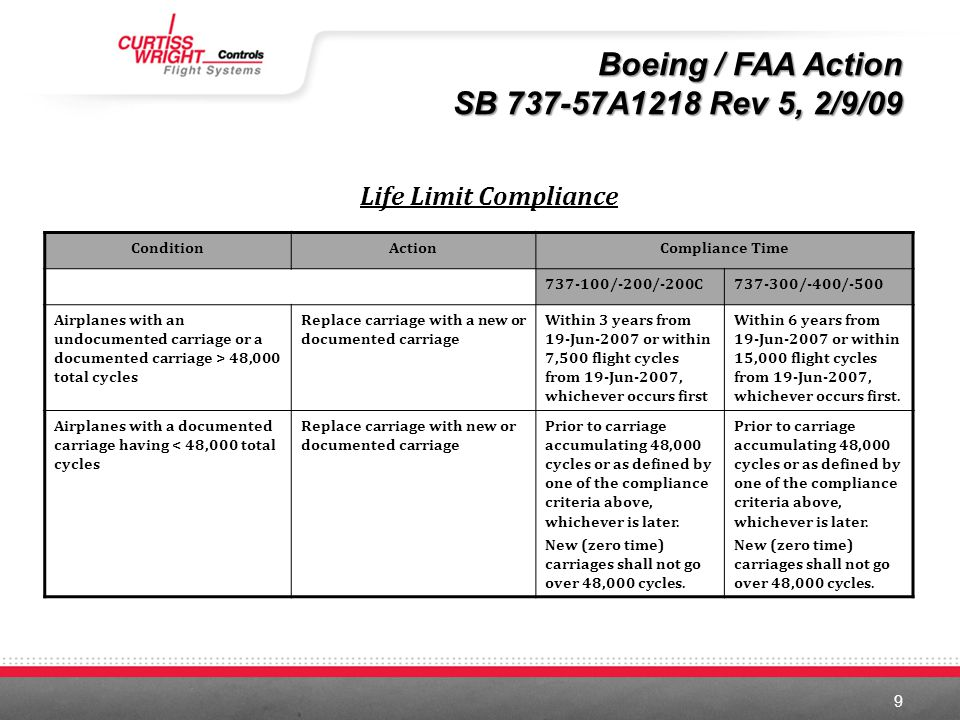 Boeing / FAA Action SB 737-57A1218 Rev 5, 2/9/09 Life Limit Compliance