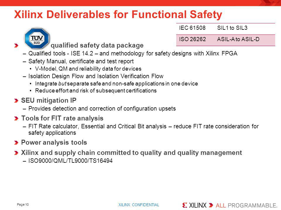 Xilinx Deliverables for Functional Safety