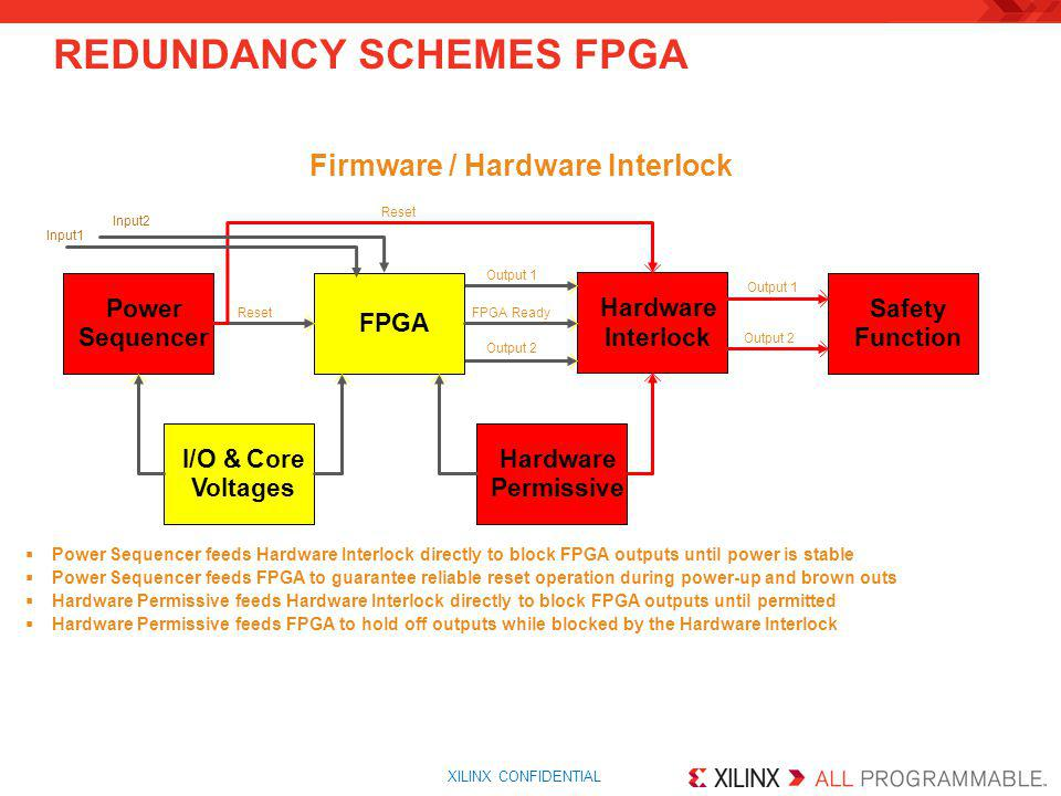 REDUNDANCY SCHEMES FPGA