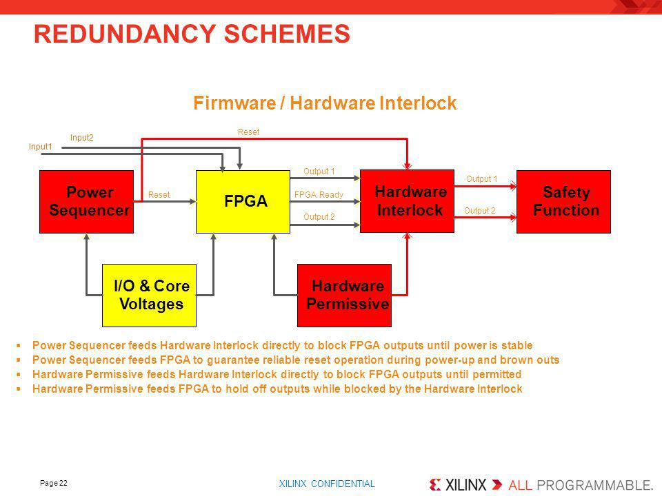 Firmware / Hardware Interlock