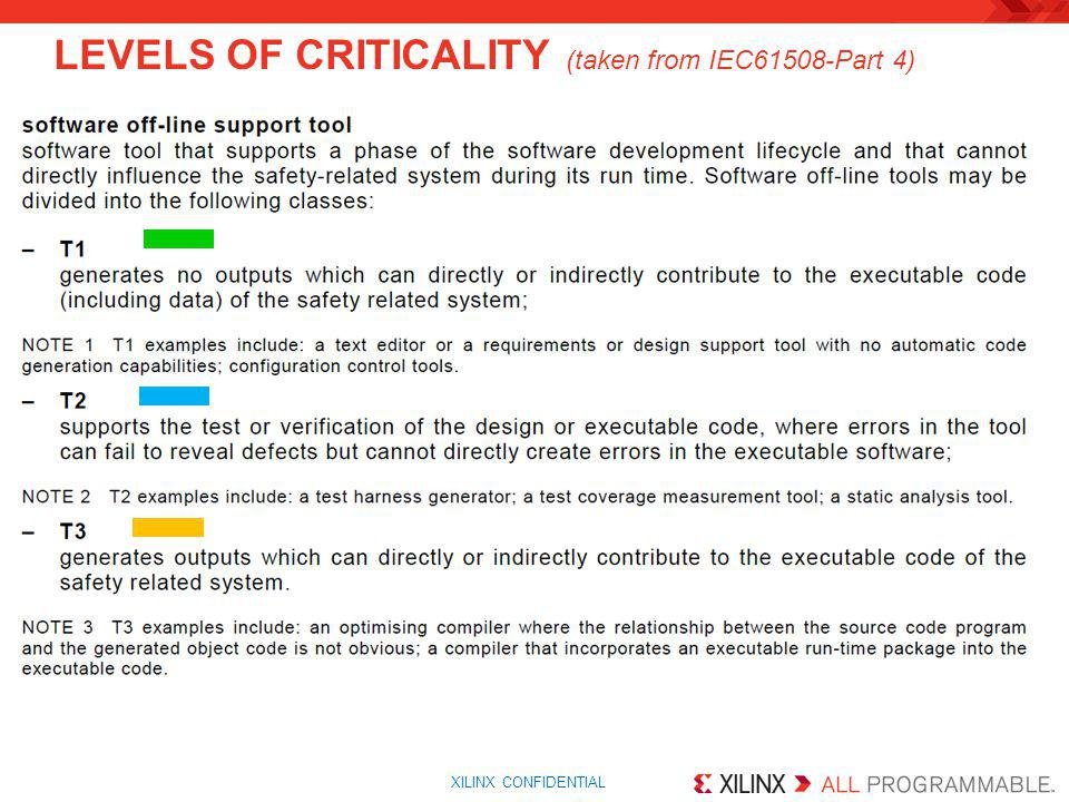 LEVELS OF CRITICALITY (taken from IEC61508-Part 4)