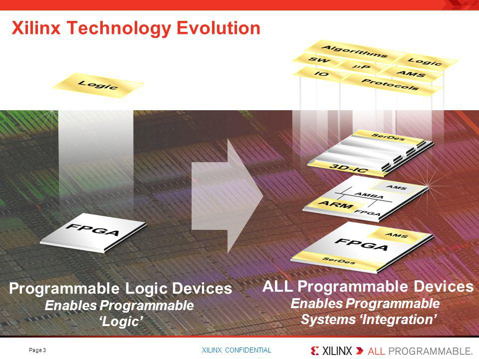 Xilinx Technology Evolution