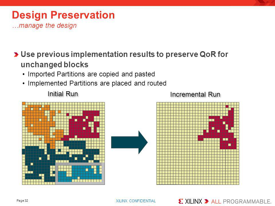 Design Preservation …manage the design