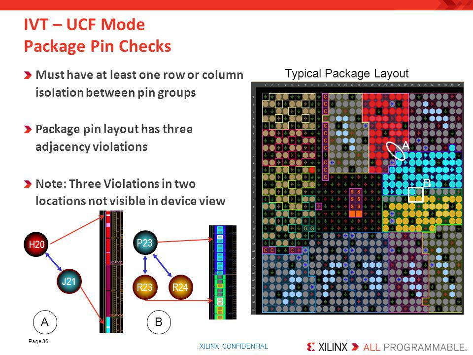 IVT – UCF Mode Package Pin Checks