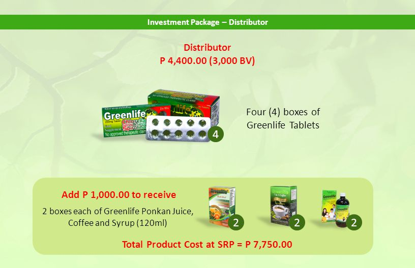 Investment Package – Distributor