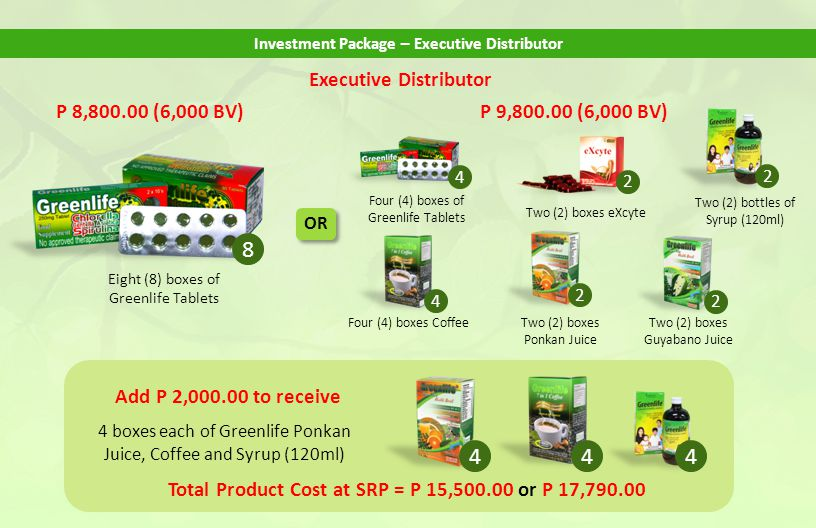 8 4 4 4 Executive Distributor P 8,800.00 (6,000 BV)