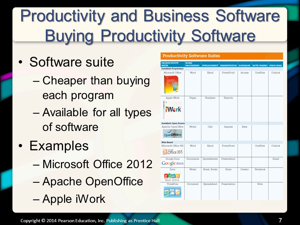Productivity and Business Software Word Processing Software