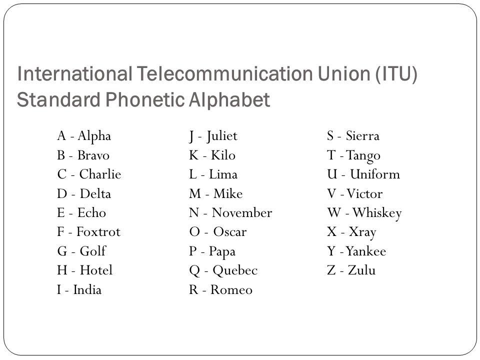 International Telecommunication Union (ITU) Standard Phonetic Alphabet