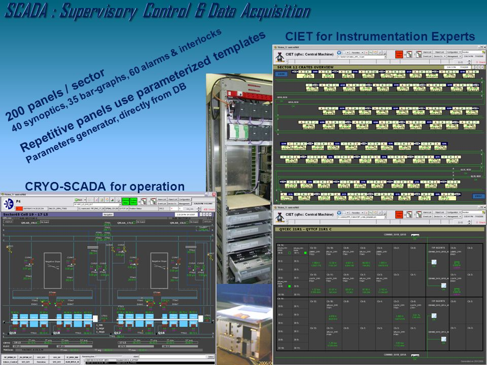 SCADA : Supervisory Control & Data Acquisition