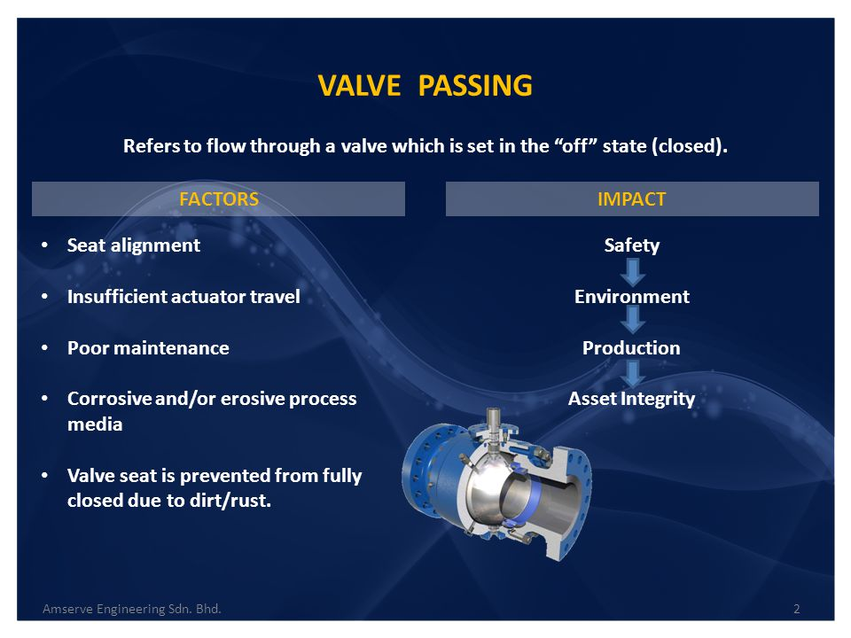 VALVE PASSING Refers to flow through a valve which is set in the off state (closed). FACTORS. IMPACT.