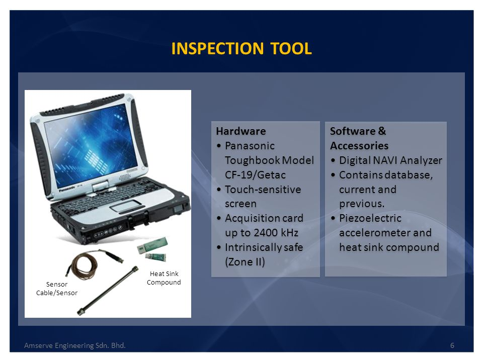 INSPECTION TOOL Hardware Panasonic Toughbook Model CF-19/Getac