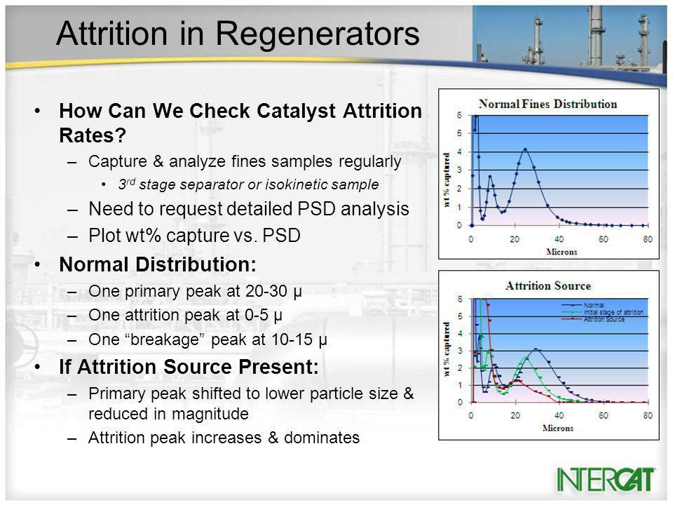Attrition in Regenerators
