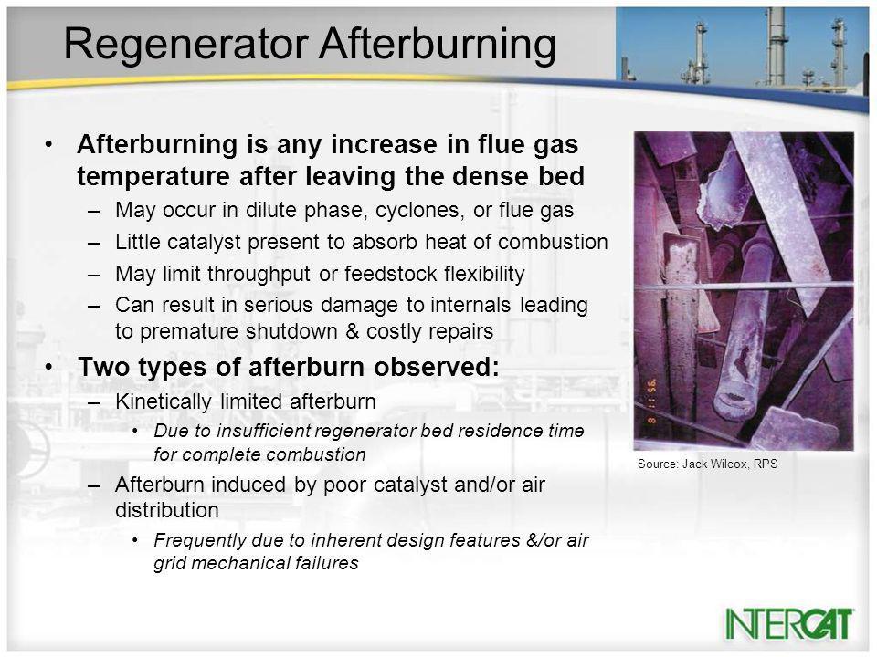 Regenerator Afterburning