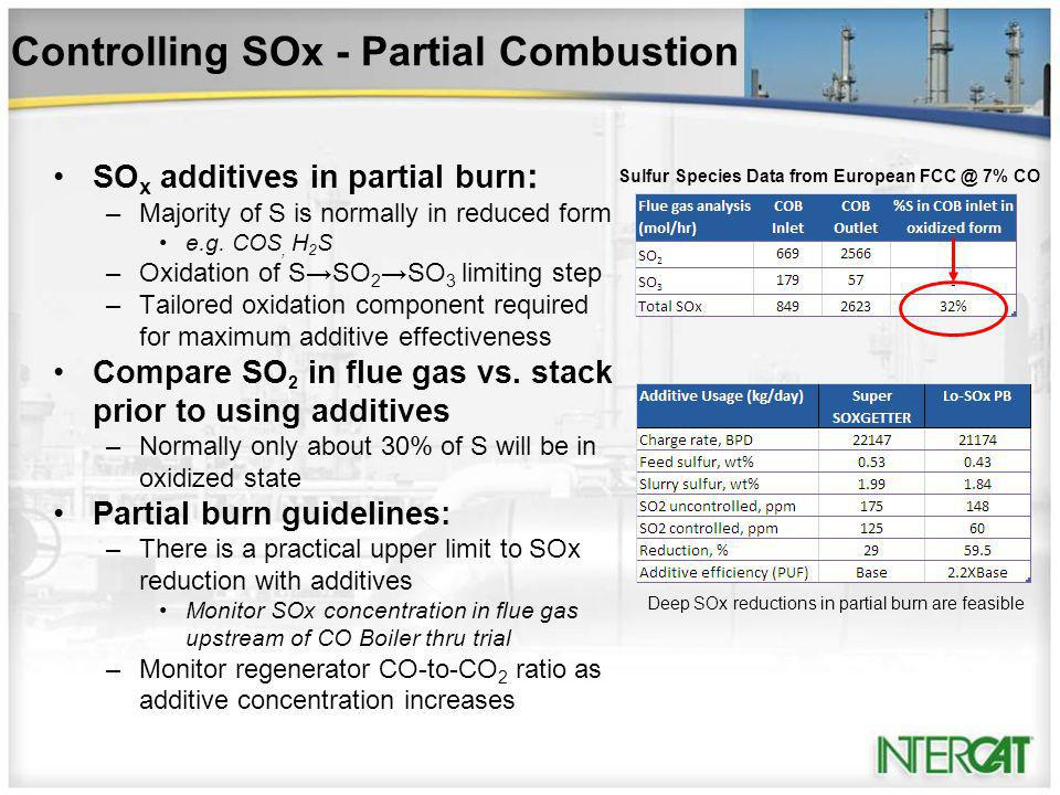 Controlling SOx - Partial Combustion
